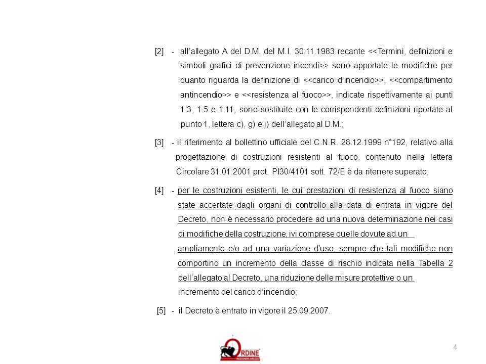 [2]. - all'allegato A del D. M. del M. I. 30. 11
